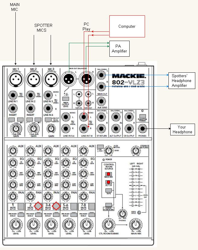 audio patchbay diagram for a