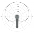 cardioid-polar-pattern-500x500